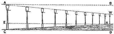 Hull-fig77