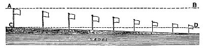 Hull-fig80