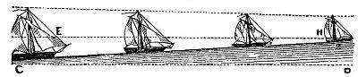 Hull-fig84