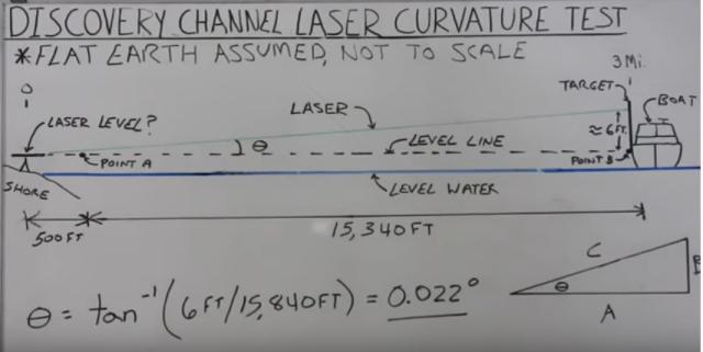 laser-test